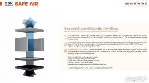 Filtry powietrza dla przemysłu
